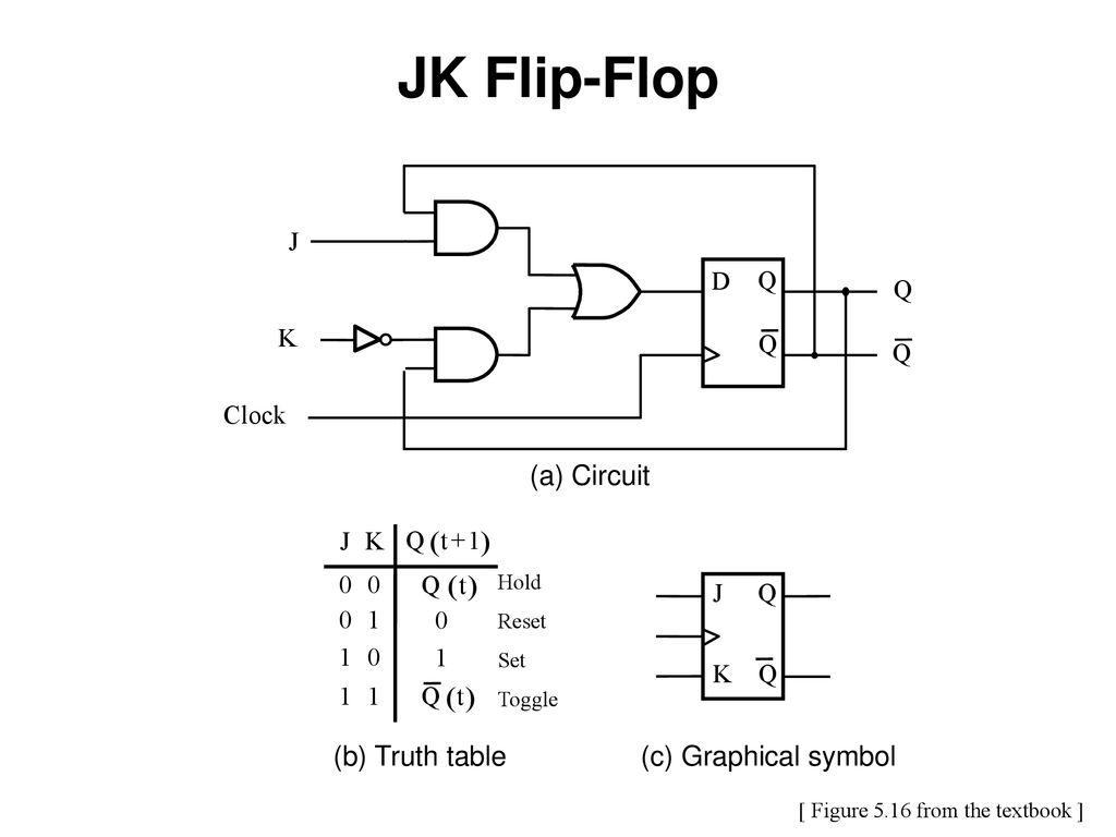 Instructor Alexander Stoytchev Ppt Download Jk Flip Flop Circuit 38