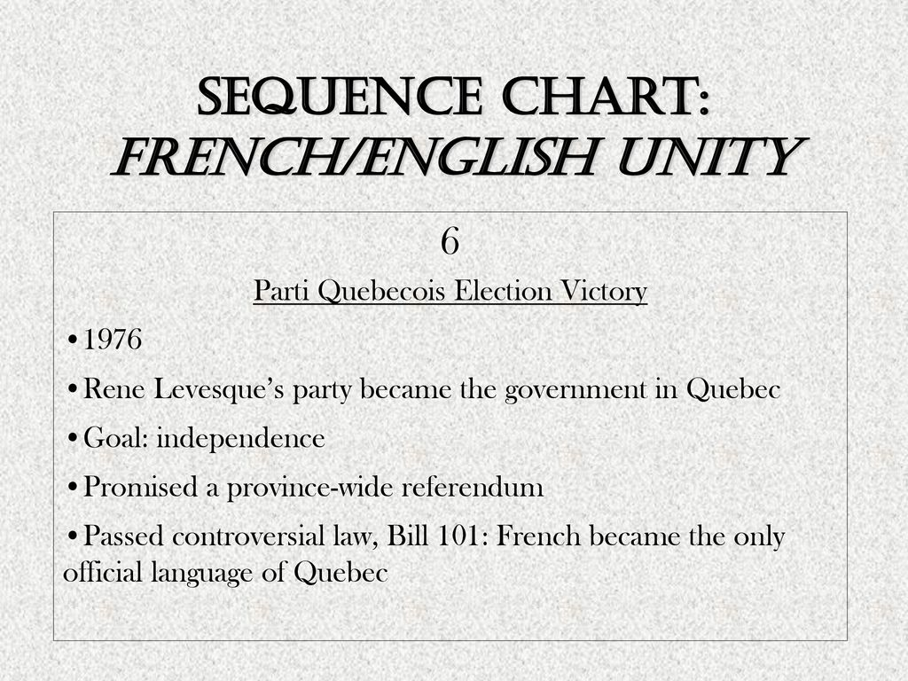 Sequence Chart: French/English Unity - ppt download