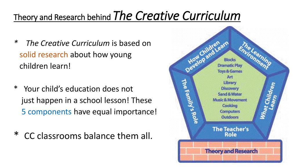 Welcome to Curriculum Night - ppt download