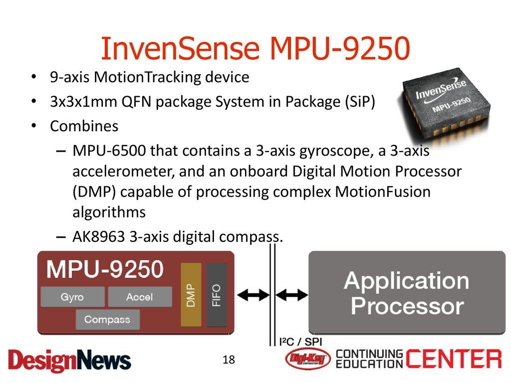 Today's Smart Sensors January 25, 2013 Randy Frank  - ppt