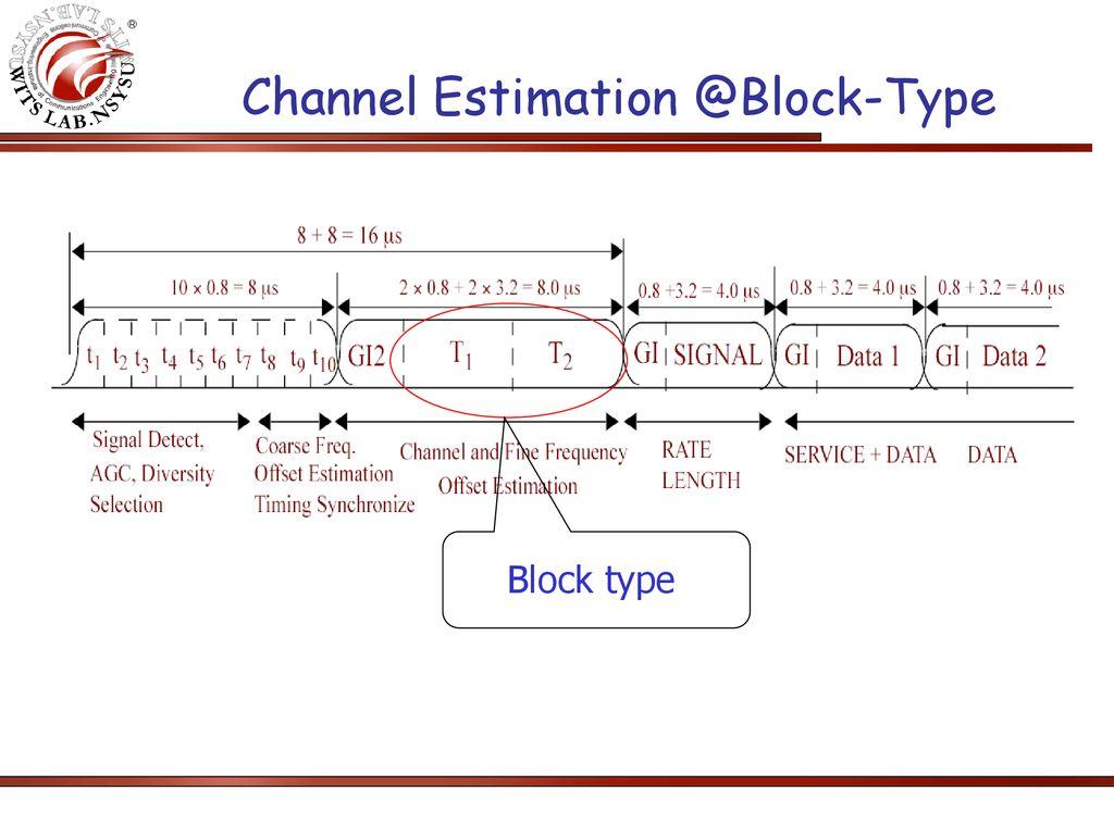 Channel Estimation 黃偉傑  - ppt download