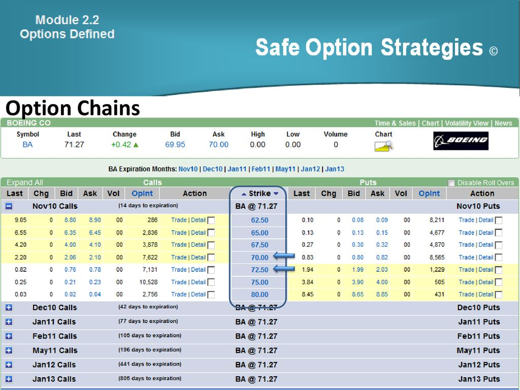 Options Defined This class is a production of Safe Option