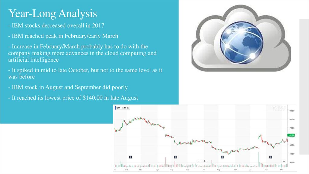 IBM and XLK Stock Analysis - ppt download