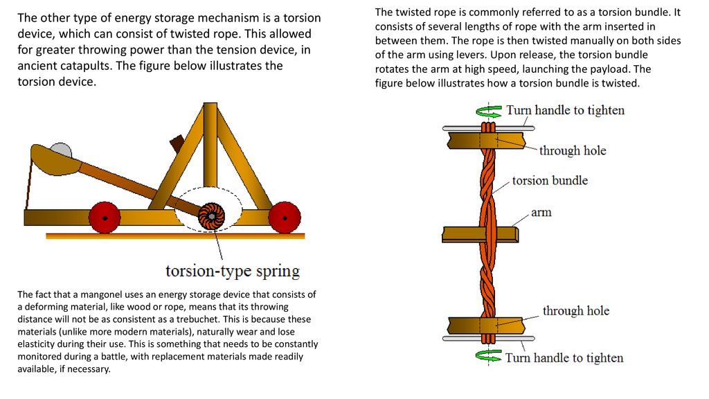 History And Physics Of Catapults Ppt Download