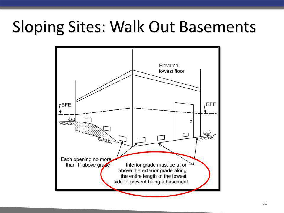 Sloping Sites: Walk Out Basements