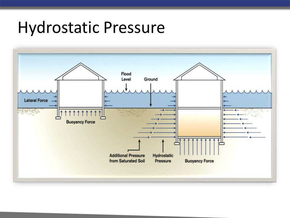 Hydrostatic Pressure What we are mitigating against in floodplains is hydrostatic pressure.