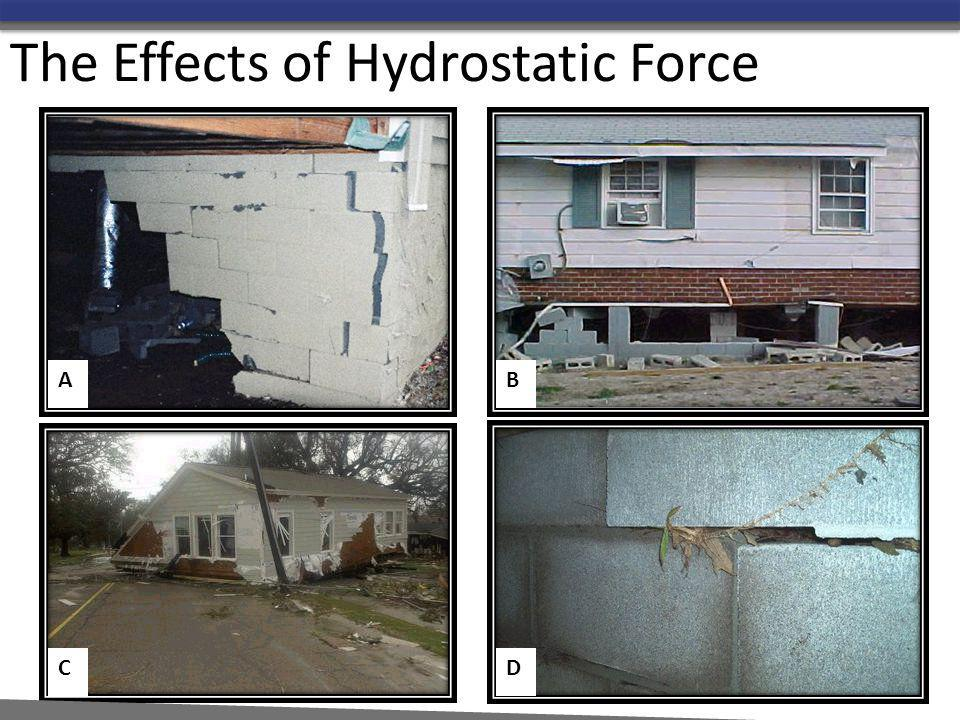 The Effects of Hydrostatic Force