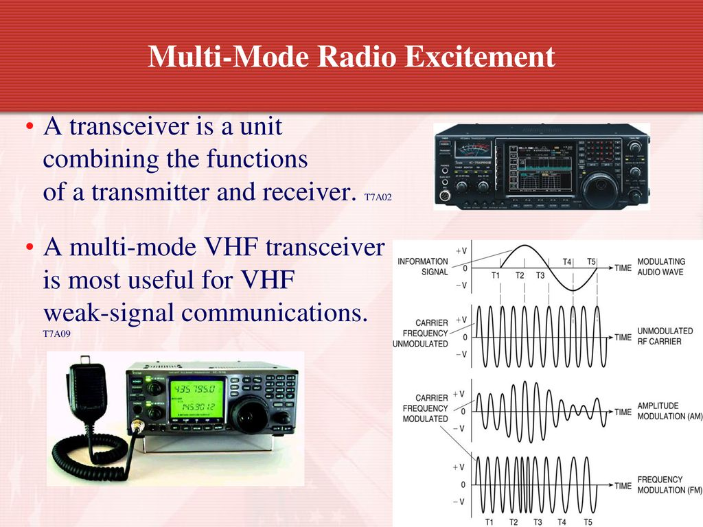 Drm Down Converter For 455khz If Receivers