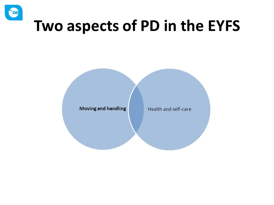 Two aspects of PD in the EYFS