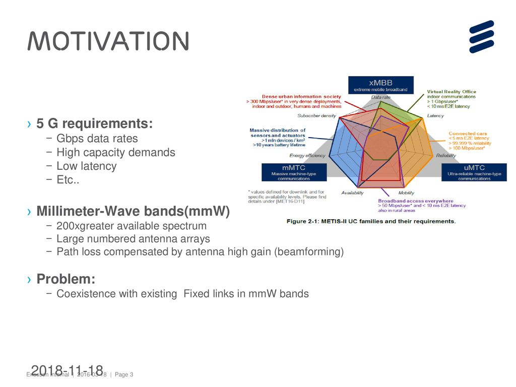 5G Micro Cell Deployment in Coexistence with Fixed Service - ppt