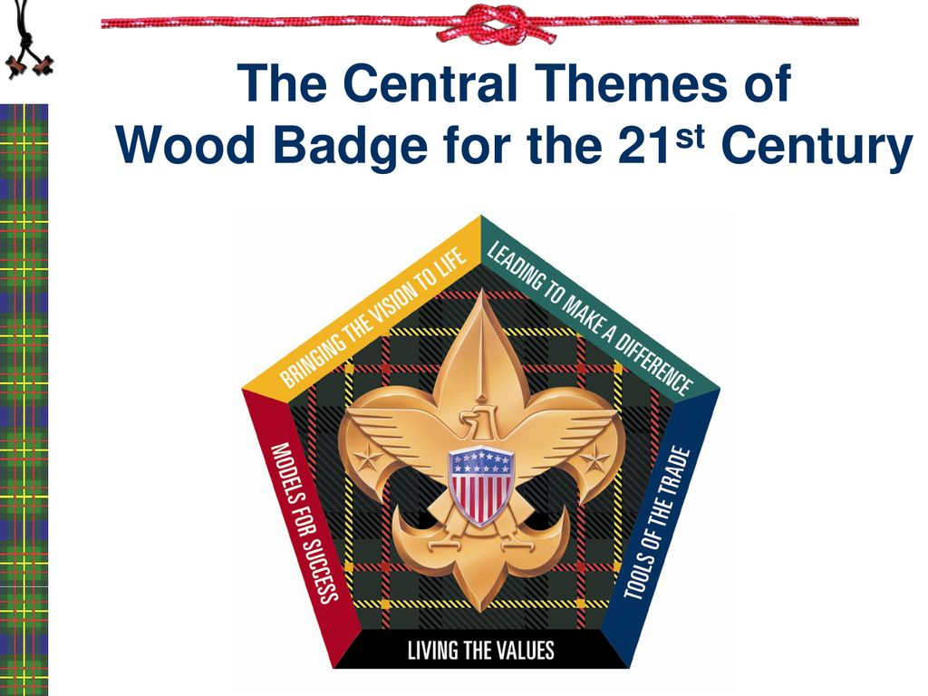 The Central Themes of Wood Badge for the 21st Century