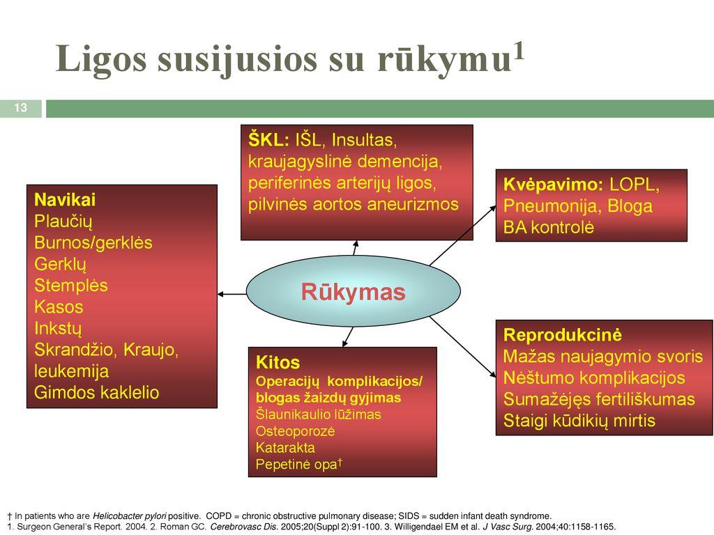 hipertenzija psichotropinė)