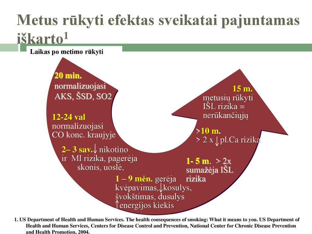 Skandalas Kauno darželyje dėl psichotropinių vaistų: kratos nebuvo bevaisės - DELFI Sveikata