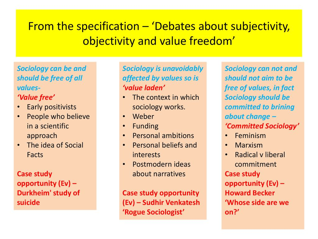 what is subjectivity in sociology
