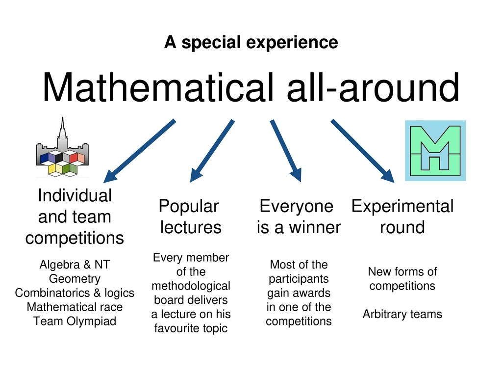 Mathematical Olympiads and their goals - ppt download
