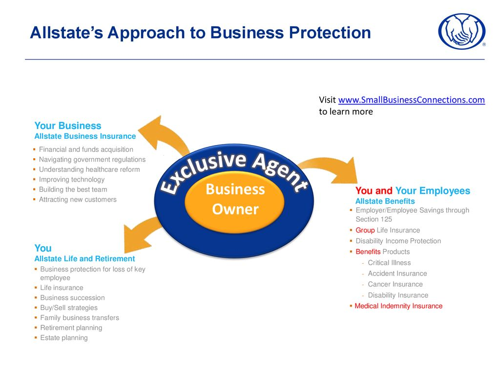 Allstate Employee Benefits >> Is Your Business In Good Hands Ppt Download