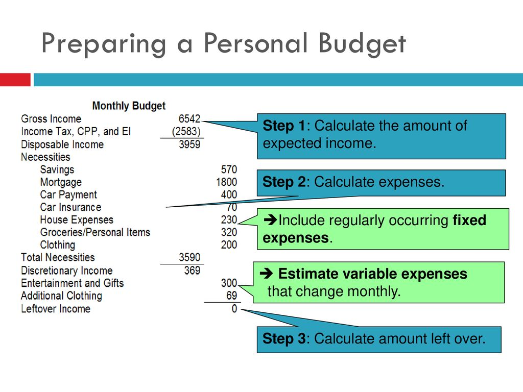 ch 11 income management budgeting ppt download