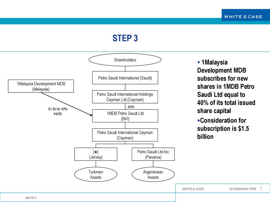 JV Structure Steps Plan - ppt download