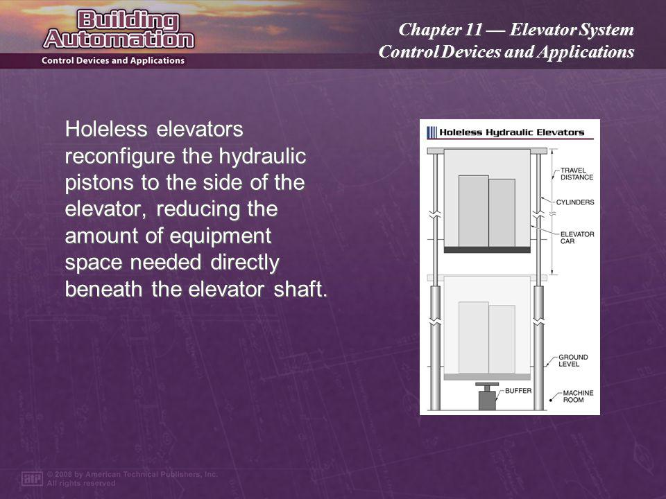 Elevator System Control Devices and Applications - ppt video