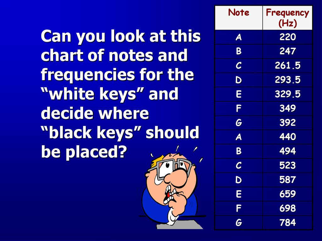 a range of compression wave frequencies to which the - ppt download