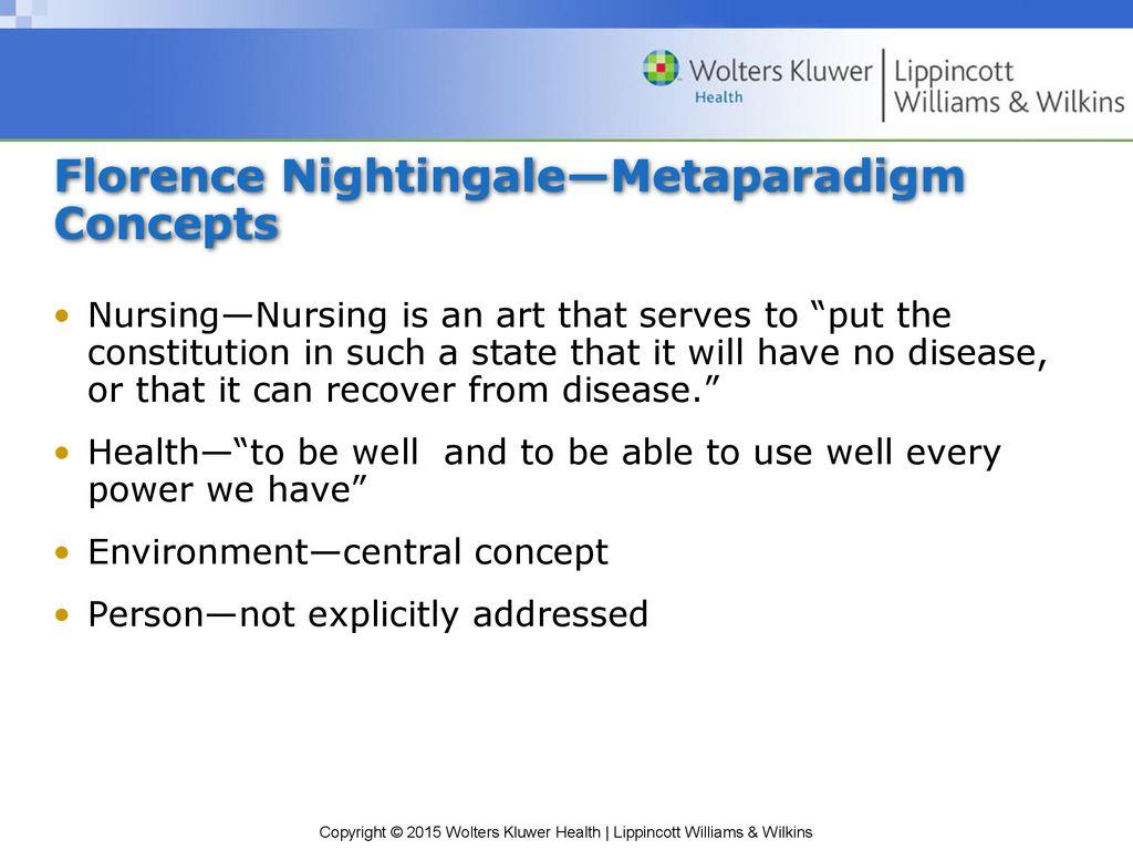florence nightingale metaparadigm