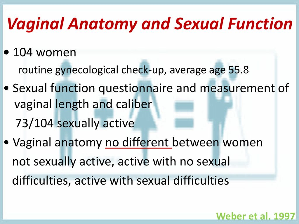 Study Of Herbal Drugs For The Treatment Of Sexual Dysfunction