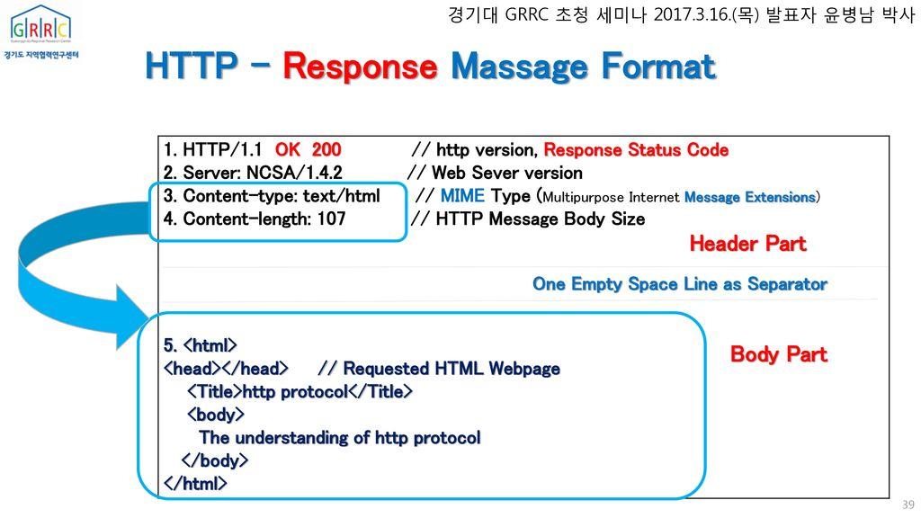 Web Hacking & Defensing - ppt download