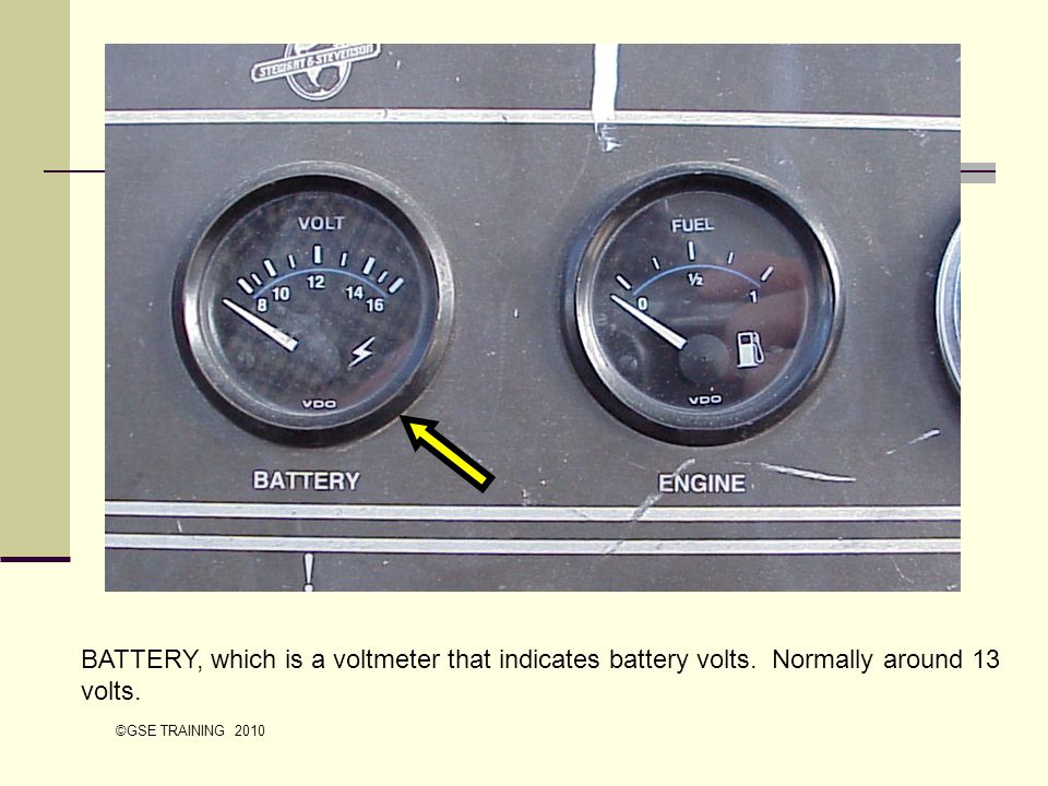 BATTERY, which is a voltmeter that indicates battery volts