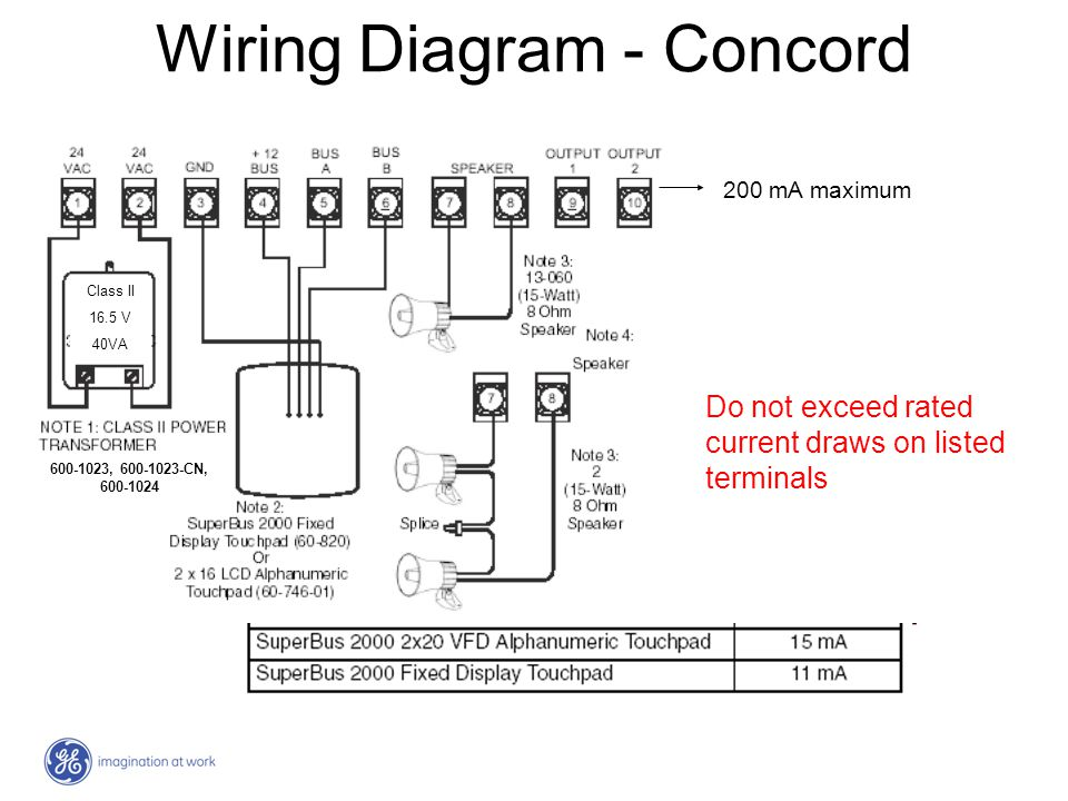 concord 4 security system advanced training ppt video online download rh slideplayer com ge concord alarm wiring diagram GE Washing Machine Diagram