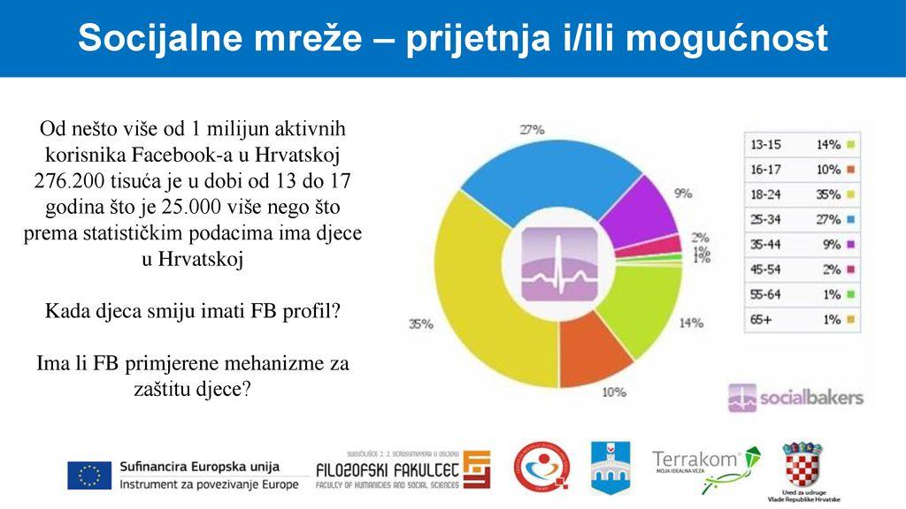 Hotline brojevi hrvatska