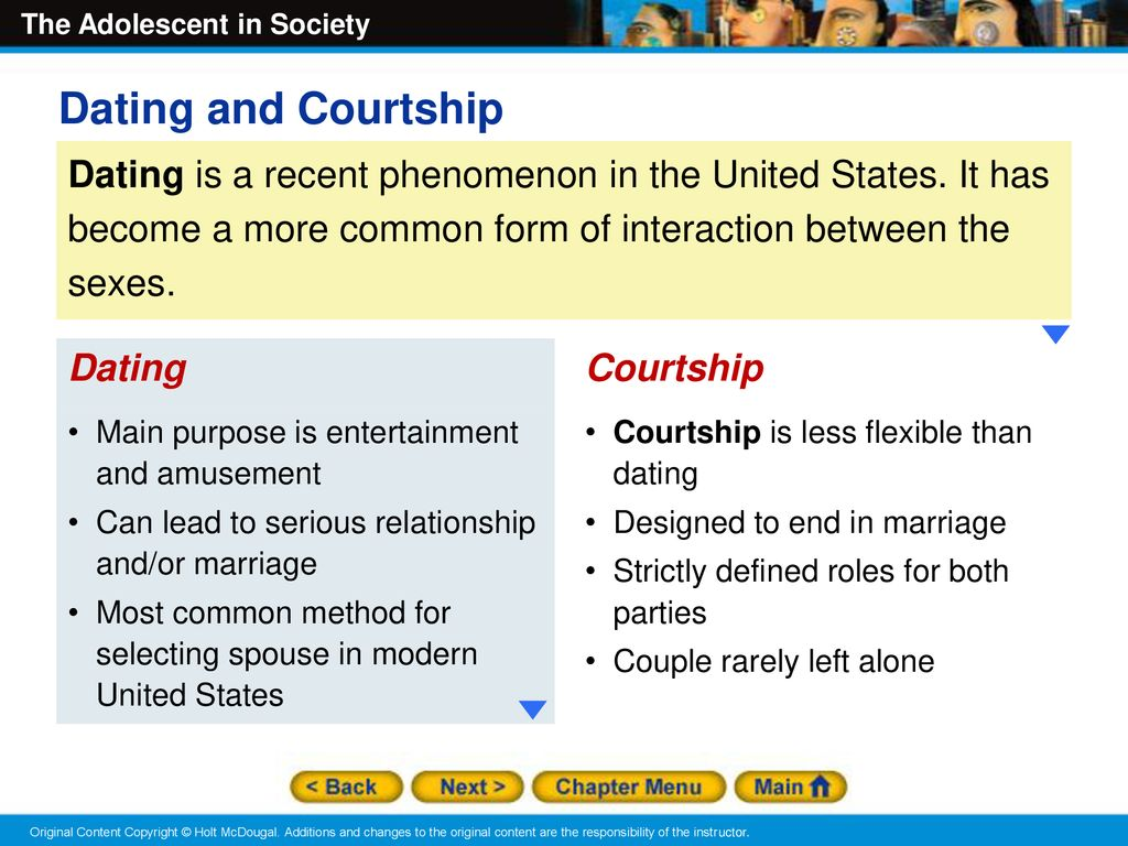 Dating courting definition