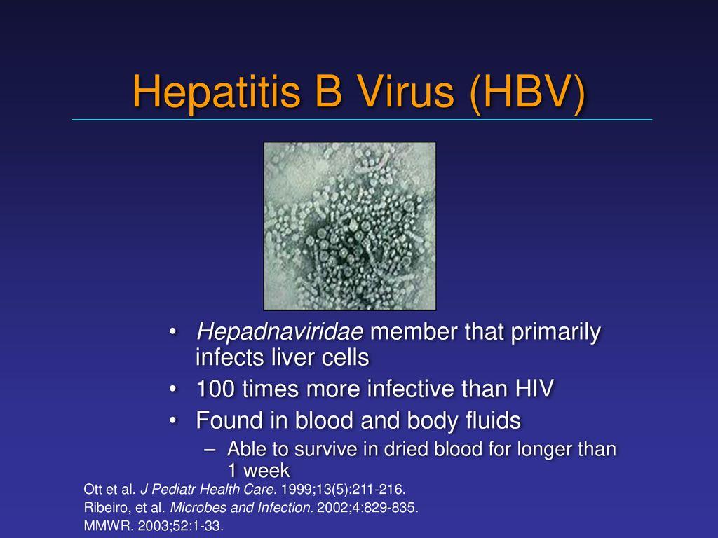 Hepatitis B: Presente, Pasado y Futuro Dr - ppt download