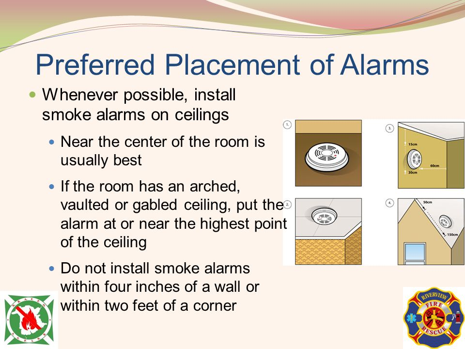 Residential Smoke Alarm Installation Ppt Download