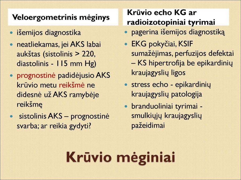 laboratorinė hipertenzijos diagnostika
