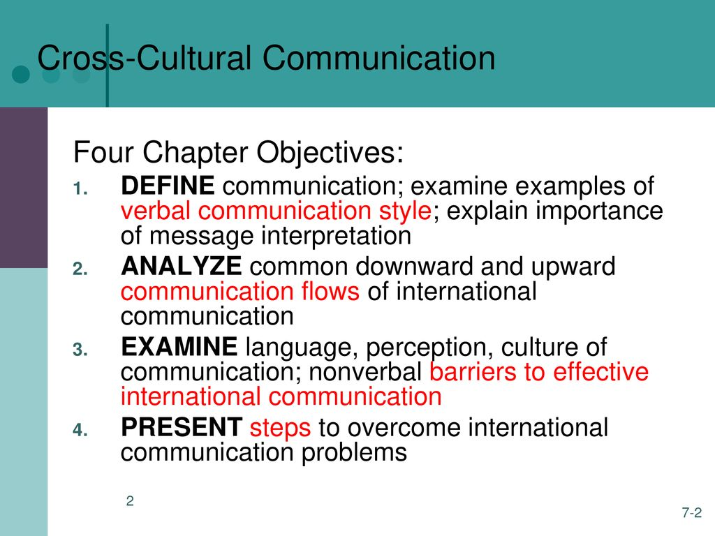 Chapter 2 : Cross-Cultural Communication - ppt download