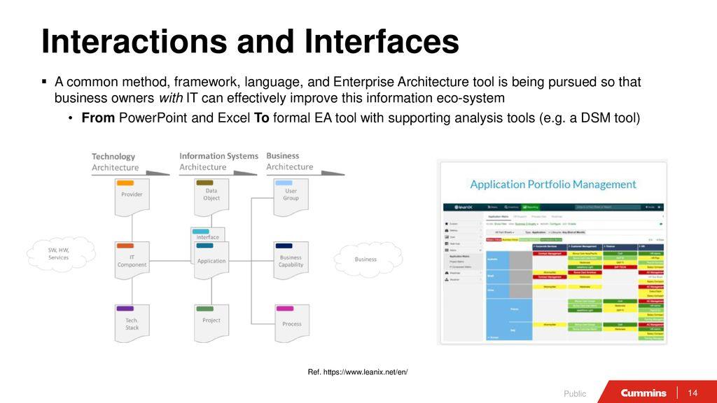 Integrating Data Streams Across the Enterprise for ALM - ppt