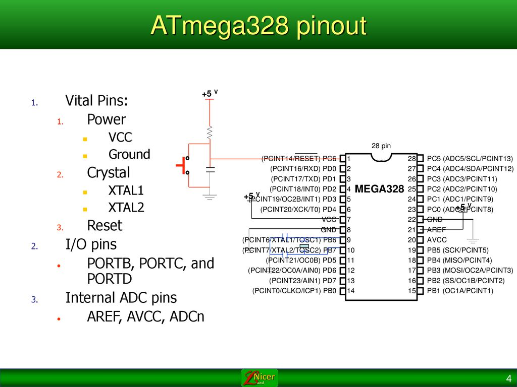 I/O Ports in AVR Sepehr Naimi ppt download