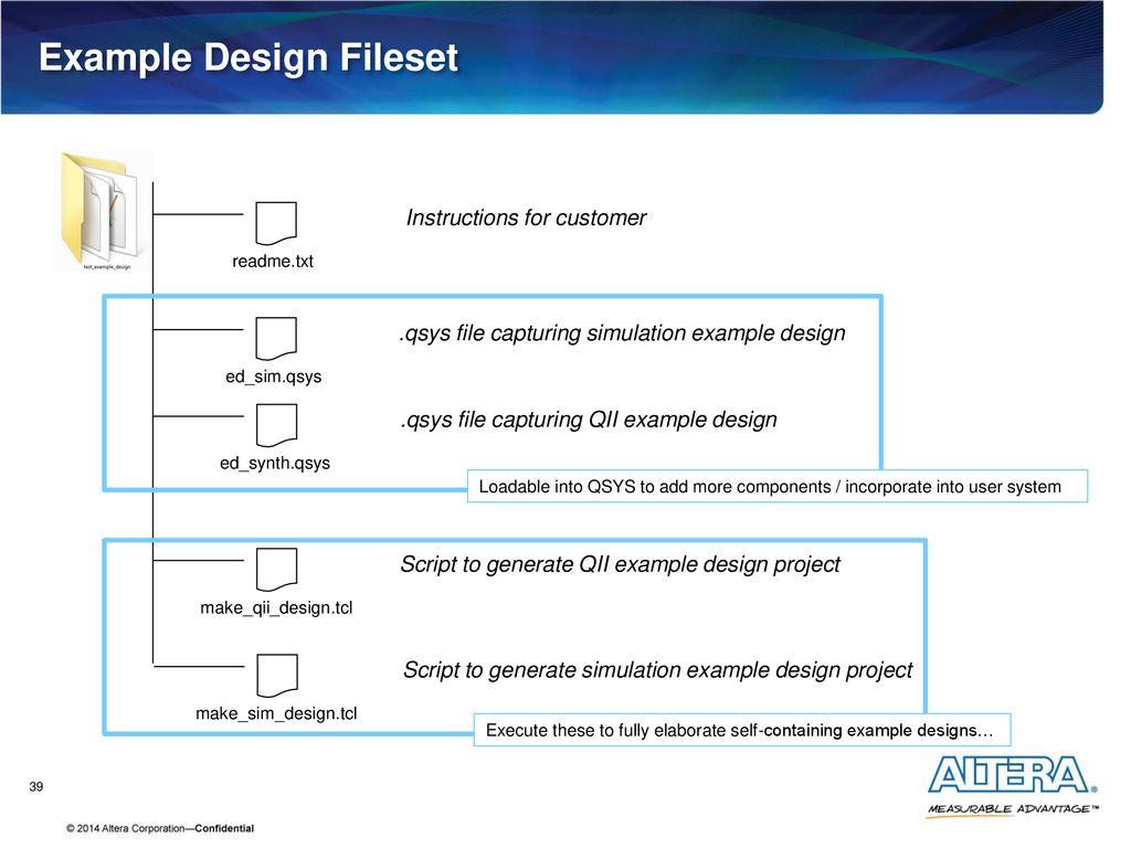Arria 10 & Stratix 10 EMIF Architecture - ppt download