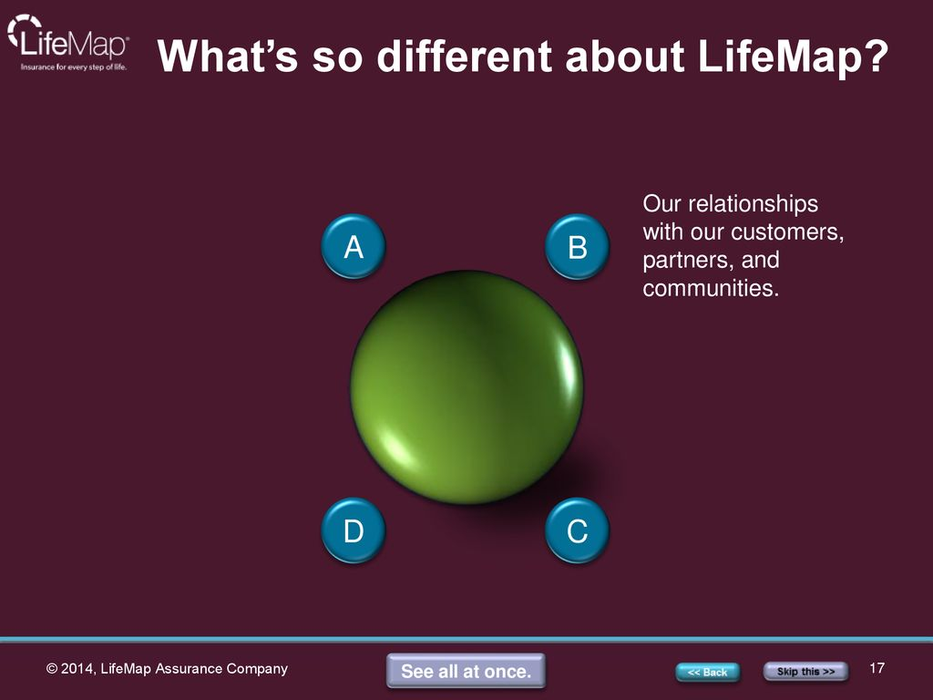 LifeMap nd Promises - ppt download on