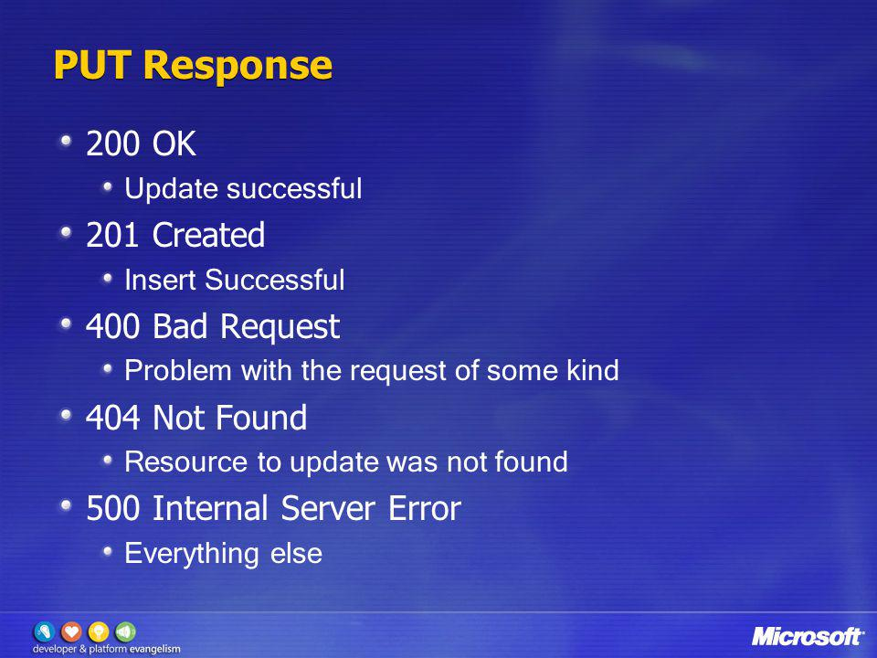 PUT Response 200 OK 201 Created 400 Bad Request 404 Not Found