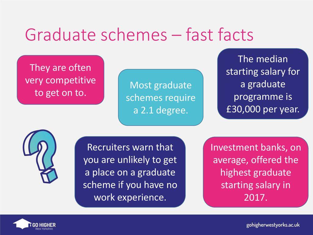 Graduate recruitment schemes - ppt download
