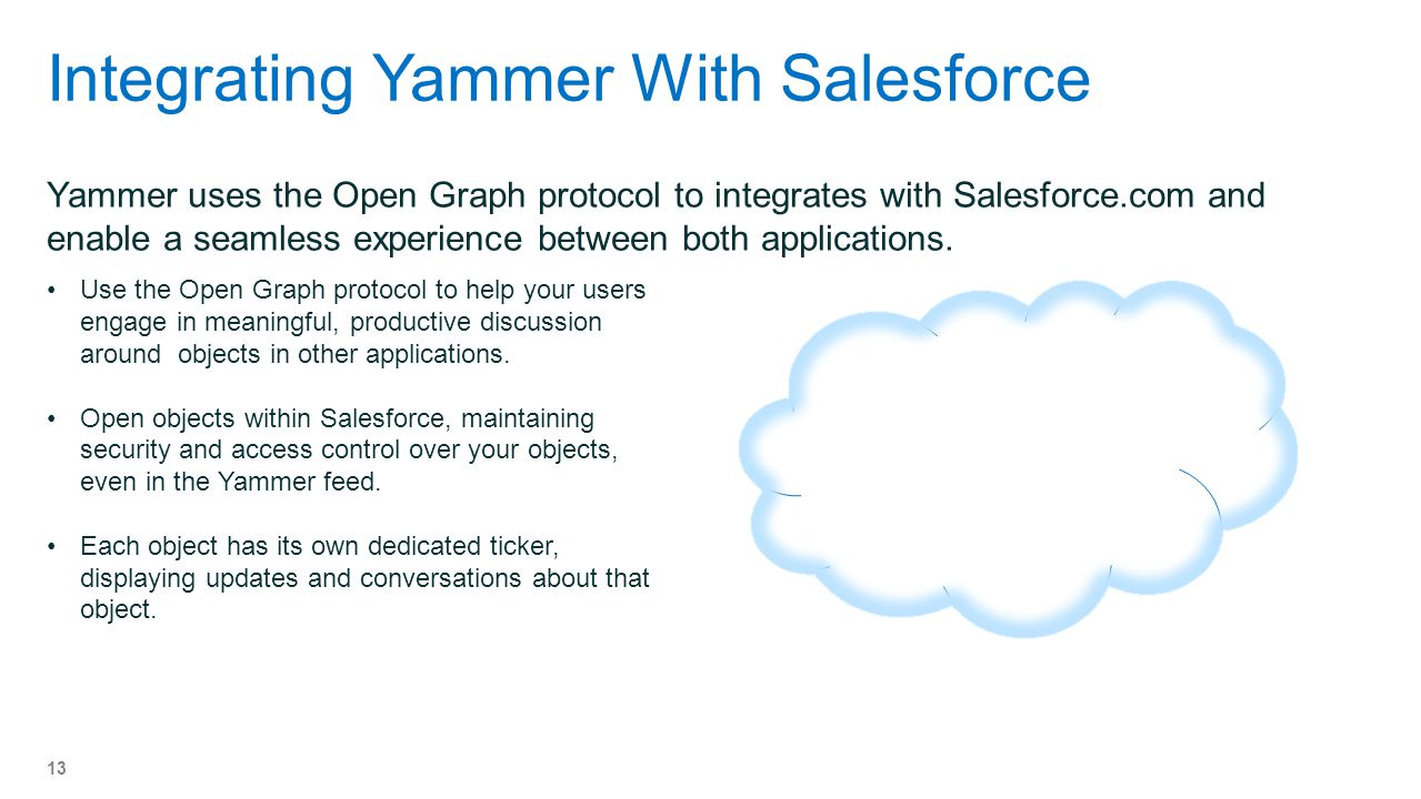 Integrating Yammer With Salesforce
