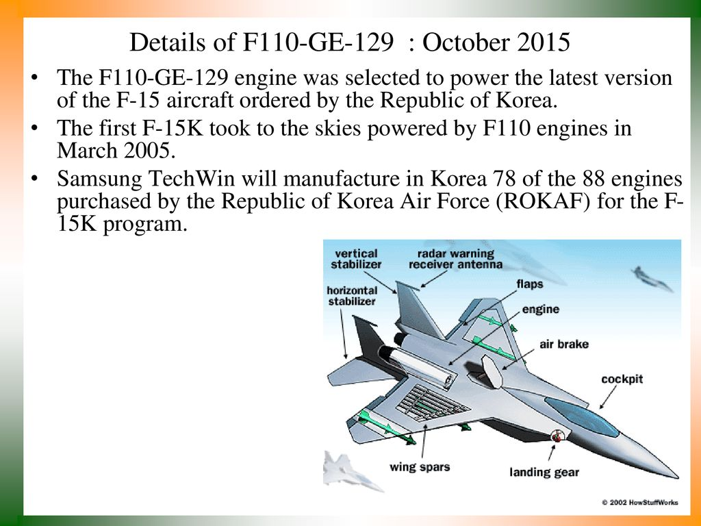 details of f110-ge-129 : october 2015