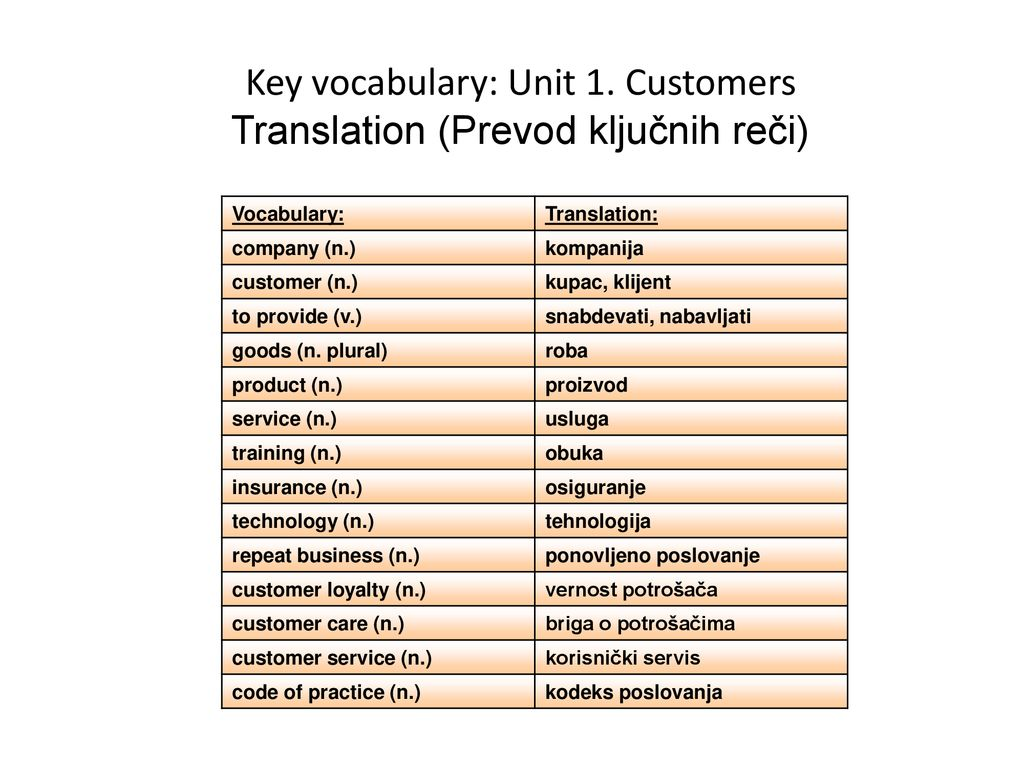 Key vocabulary: Unit 1  Customers - ppt download