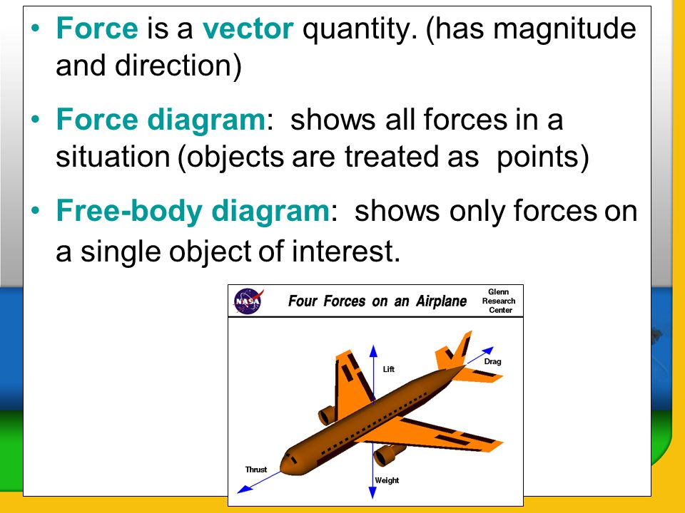 Force is a vector quantity. (has magnitude and direction)
