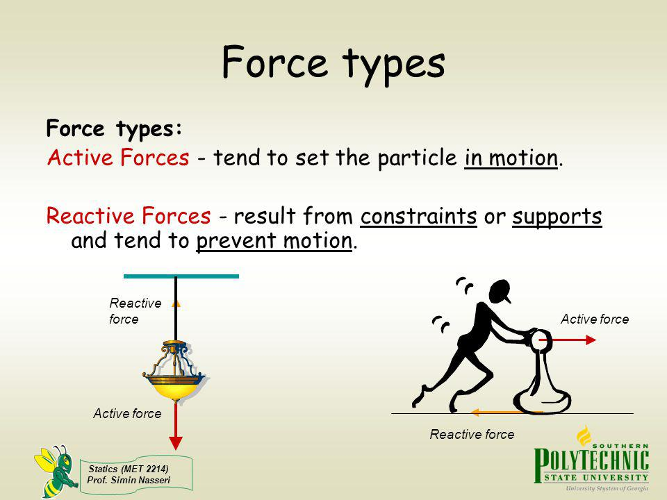 Force types Force types: