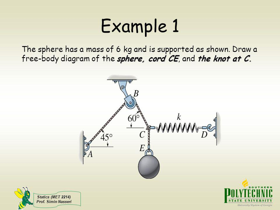 Example 1 The sphere has a mass of 6 kg and is supported as shown. Draw a free-body diagram of the sphere, cord CE, and the knot at C.