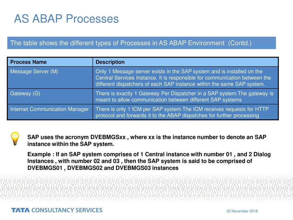 Overview of SAP Products & Components  - ppt download