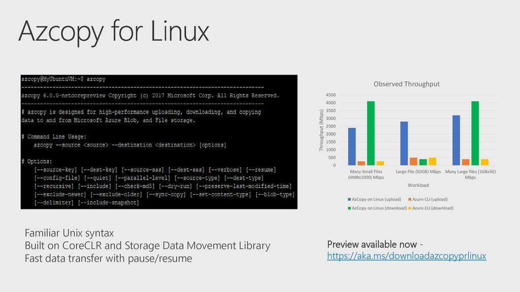 Design big data applications using Azure Storage - ppt download