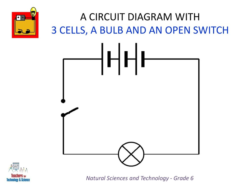 natural sciences and technology grade 6 - ppt download year 7 circuit diagrams series circuit diagram slideplayer